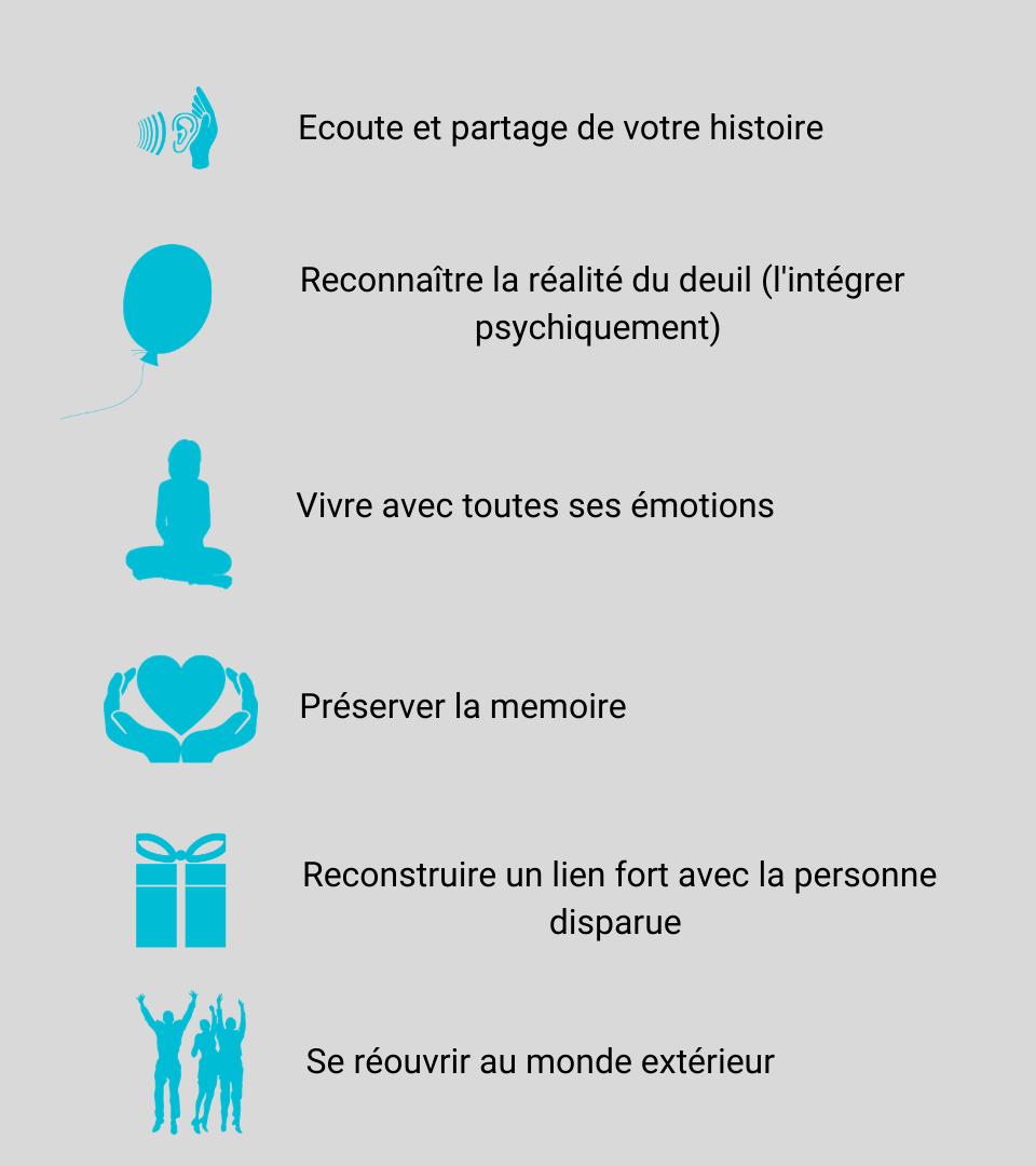 Méthode d'aide aux endeuillés_Julien_Demeocq